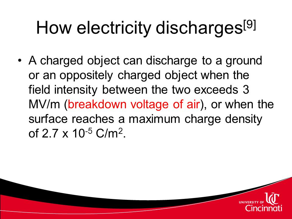 How electricity discharges[9]